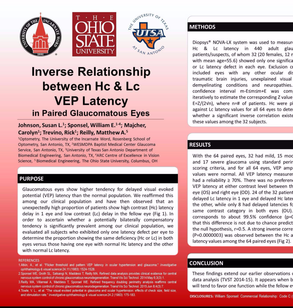 arvo 2017 inverse relationship between hc lc vep latency 1 e1505876425424